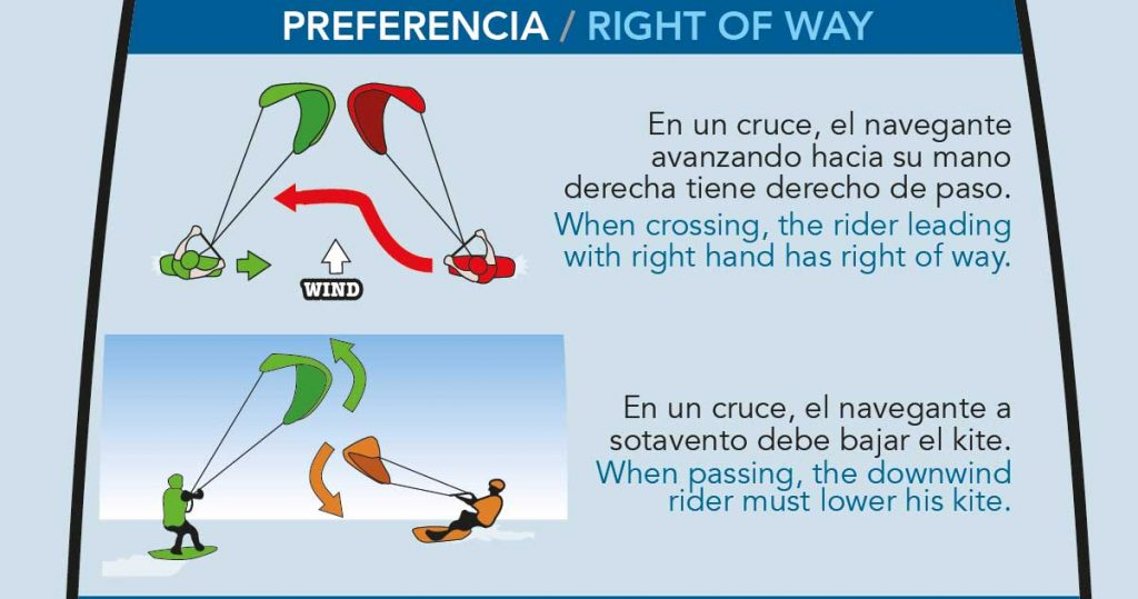 kitesurfing right of way rules redshark Heading Preferences